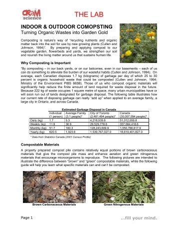 Indoor and outdoor composting.pdf