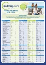 travel insUrance 2012 - 2013 - Moneysupermarket.com