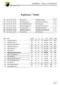 2. Mannschaft - des TSV Oberschneiding - Seite 7