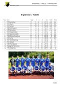 2. Mannschaft - des TSV Oberschneiding - Seite 4