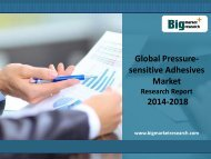 2014-2018 Global Pressuresensitive Adhesives Market Application