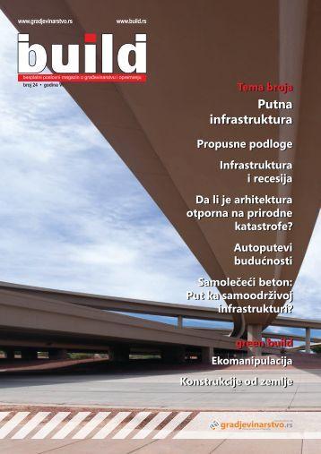 rstvo.rss - BUILD magazin