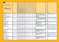 Gastgeberverzeichnis Wernigerode 2015 / 2016