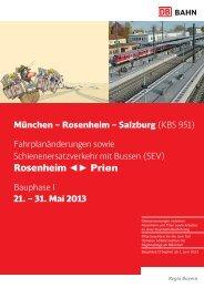 Rosenheim Prien