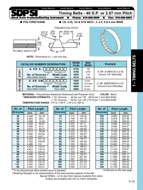Timing Belts - 40 D P  or 2 07 mm Pitch 1 – TIMING BELTS - SDP/SI