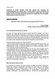Questions autour des évolutions du projet éducatif territorial - Injep
