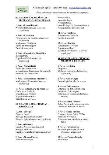 Áreas, sub-áreas e especialidades dos estudos da cognição 1 01 ...