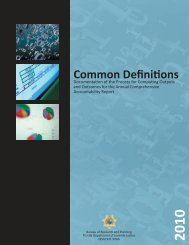 2010 Common Definitions
