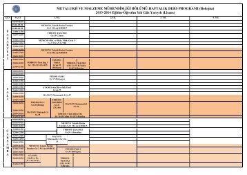 Bologna - Metalurji ve Malzeme Mühendisliği