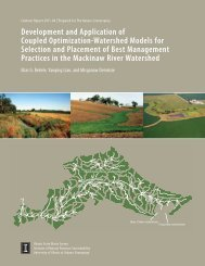 Development and Application of Coupled Optimization-Watershed ...