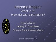 Adverse Impact: What is it? How do you calculate it? - IPAC
