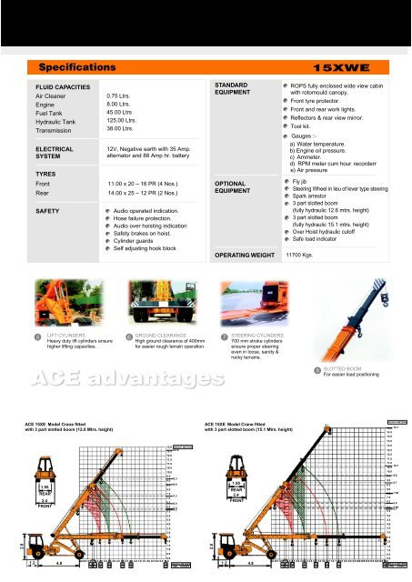 Specifications 15XWE LIFT