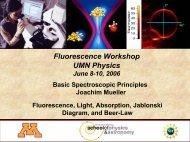 Basic Spectroscopic Principles