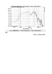 ISensitiuitg; Magnitude — dB SPL/uatt (4 ohms. 91.88 ... - Prodance