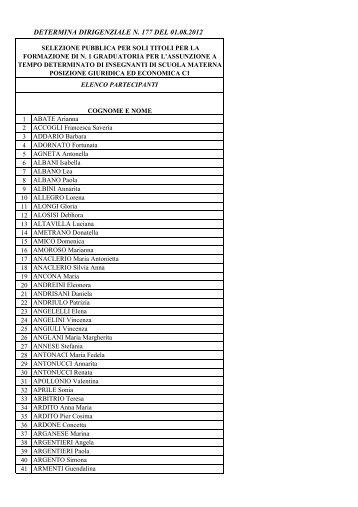 Elenco partecipanti in formato .pdf - Comune di Brindisi
