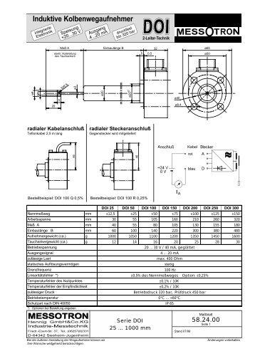 radialer Kabelanschluß radialer Steckeranschluß Serie DOI 25 ...
