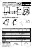 radialer Kabelanschluß radialer Steckeranschluß Serie DOI 25 ... - Seite 2