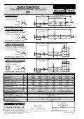 Induktive Wegaufnehmer Differentialtrafoausführung - Kurzbauform - Seite 2