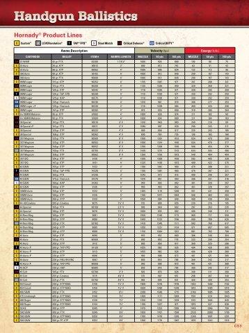 handgun ballistic chart