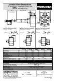 Induktive Kolben-Wegaufnehmer - Seite 2