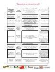 apoyos de gobierno - Page 4