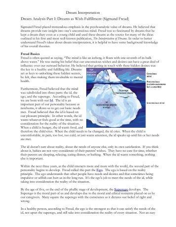 Dream Interpretation Dream Analysis Part I - Mona Shores Blogs