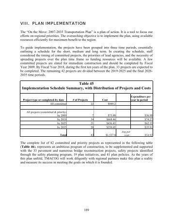 Chapter VIII: Plan Implementation - Toledo Metropolitan Area ...