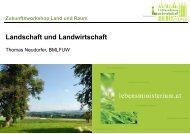 Landschaft und Landwirtschaft - Waldviertel