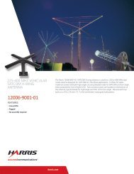 225-400 mhz vehicular satcom x-wing antenna - Harris RF ...