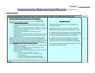 COMM Portfolio Evaluation Rubric