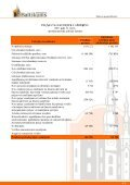 Finanšu rādītāji par 2007.gada 1. ceturksni - Baltikums - Page 6