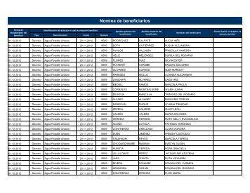Nomina de beneficiarios - Municipalidad de Arica