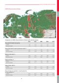 ANALYST DATABOOK 2008 - Lukoil - Page 4