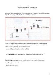 Tolleranze sulle filettature - ITIS G. Galilei