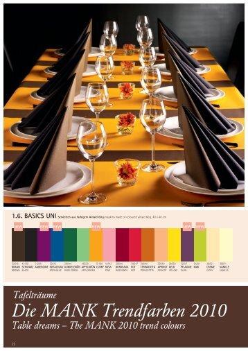 die MAnK trendfarben 2010 - prima