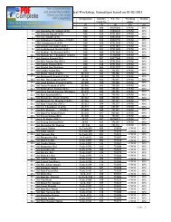 Draft Voter List of Mechanical Workshop, Samastipur based on 01 ...