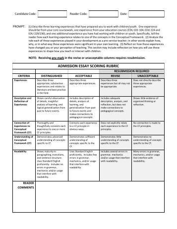 The Importance of Teaching Effective Self-Assessment