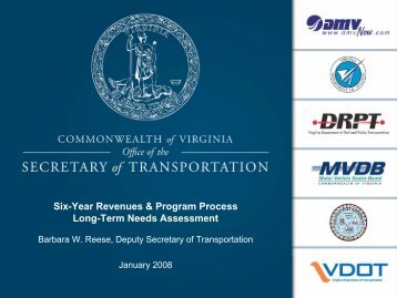 Six-Year Funding Outlook for Transportation