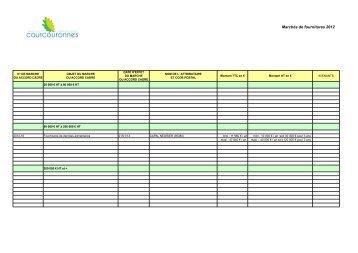 Liste des marches conclus en 2012 - Courcouronnes