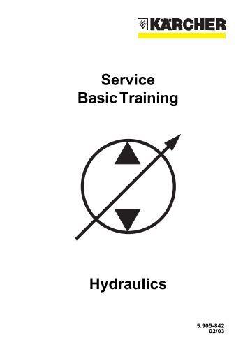 293 hydraulic service manifold