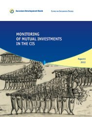 MONITORING OF MUTUAL INVESTMENTS IN THE CIS