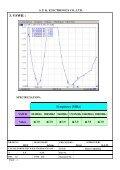 GSM850E/PCS1900 Helical Antenna - wless.ru - Page 4