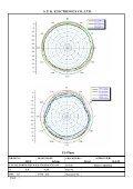GSM850E/PCS1900 Helical Antenna - wless.ru - Page 7