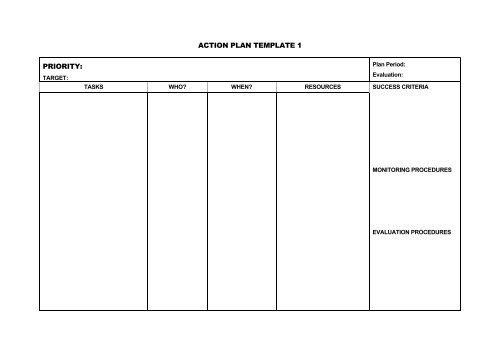 Action Plan Template 1 Priority School Development Planning