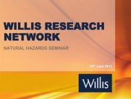 the Willis Data Mart, Event Response and the Global Flood Hazard