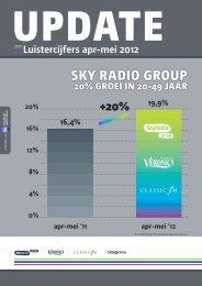 Luistercijfers apr-mei 2012 - Sky Radio Group