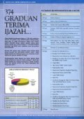 Buletin Khas Sempena Konvokesyen Ke-3 KUIM.pdf - USIM - Page 4