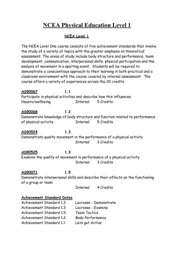 Assistance With Assingments Essay About Soccer Fans Pics Narrative Essay Examples For High School also Locavore Synthesis Essay Research Paper On Insurance Zurich Healthy Eating Habits Essay