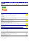 prislisten Business+ - Bilia - Page 2