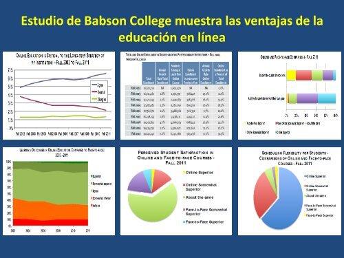 Diapositiva 1 - My Laureate